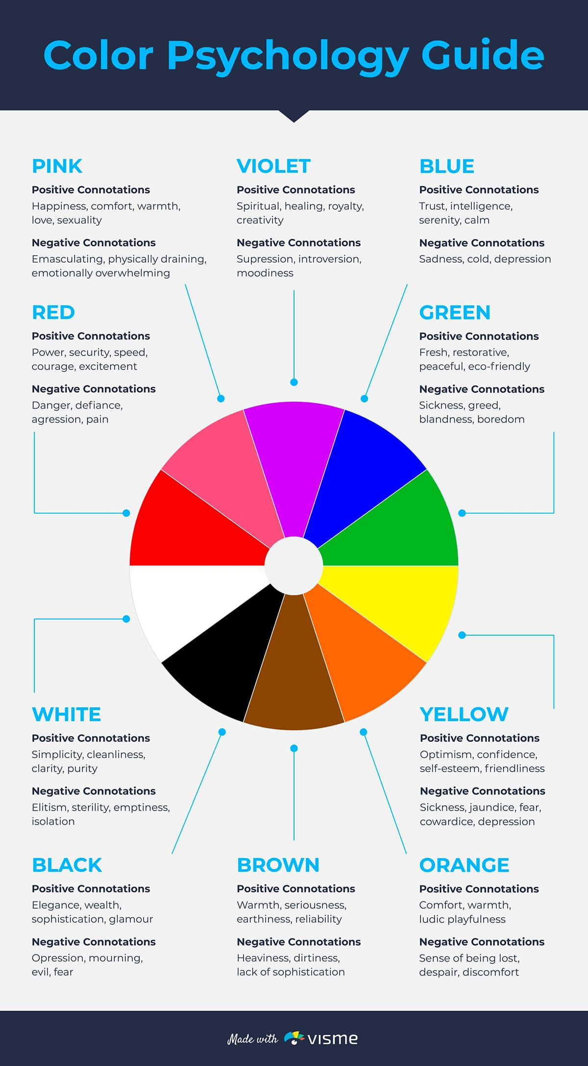 10 Graphic Design Tips for beginners in 2021 - Branding Centres - Marketing & Branding Solutions - Psychology of colours
